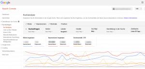 Google Search Console Suchanalyse