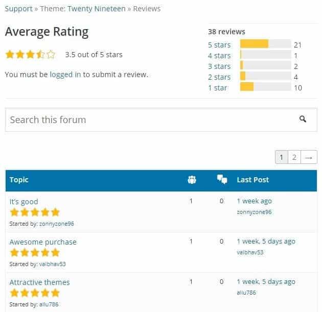 Kostenlose WordPress Themes Bewertungen