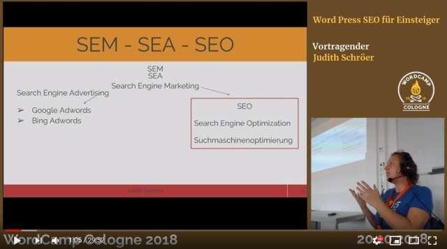 WordPress SEO für Einsteiger